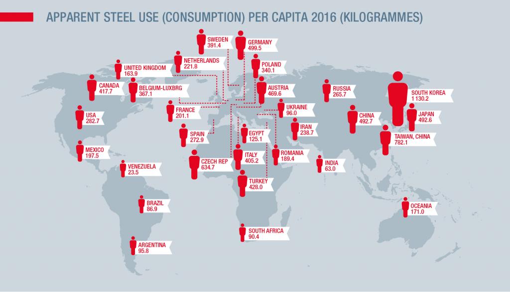 Потребление металлопроката на душу населения в мире в 2016 году